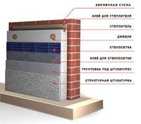 как утеплить стены изнутри пенополистиролом