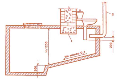 Схема туалет на даче своими руками